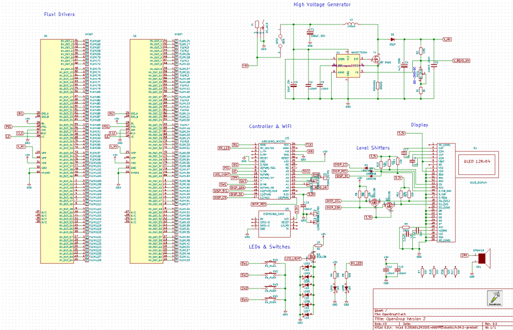 OpenDrop – Desktop Digital Biology Laboratory 3