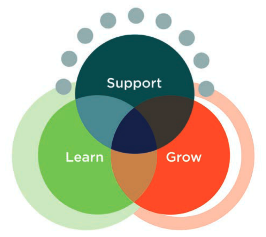 Grow Learn Support GOSH